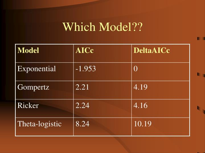 Which Model??
