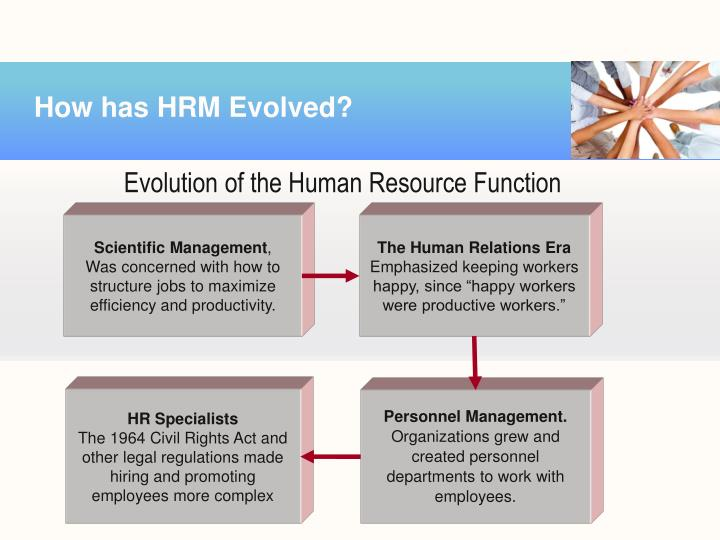 the nature of human resource management Introduction to human resource management objectives this chapter will help you to: identify the nature of work done in hr departments.