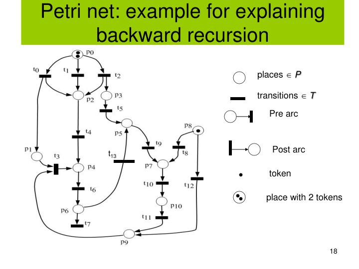 Petri net: example for explaining backward recursion