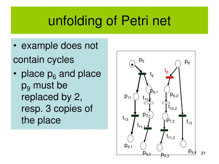 unfolding of Petri net