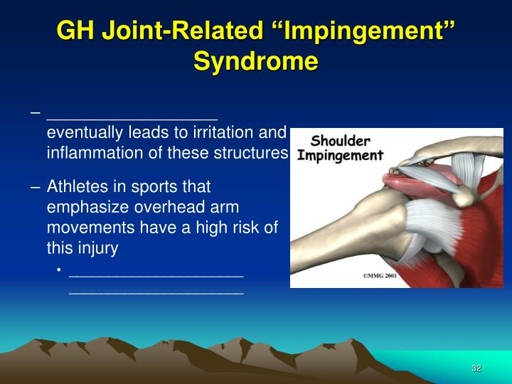 """GH Joint-Related """"Impingement"""" Syndrome"""