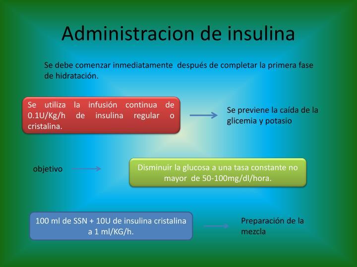 Administracion de insulina