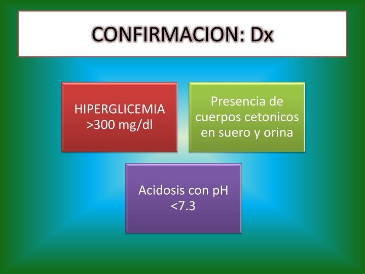 CONFIRMACION: Dx