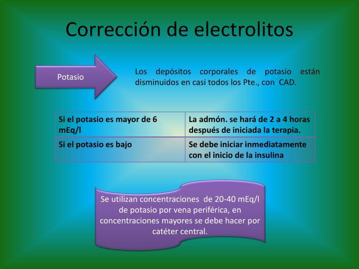 Corrección de electrolitos
