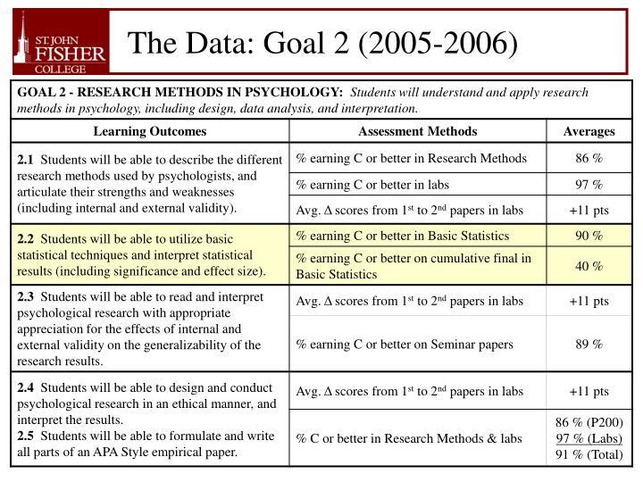 The Data: Goal 2 (2005-2006)