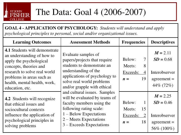 The Data: Goal 4 (2006-2007)