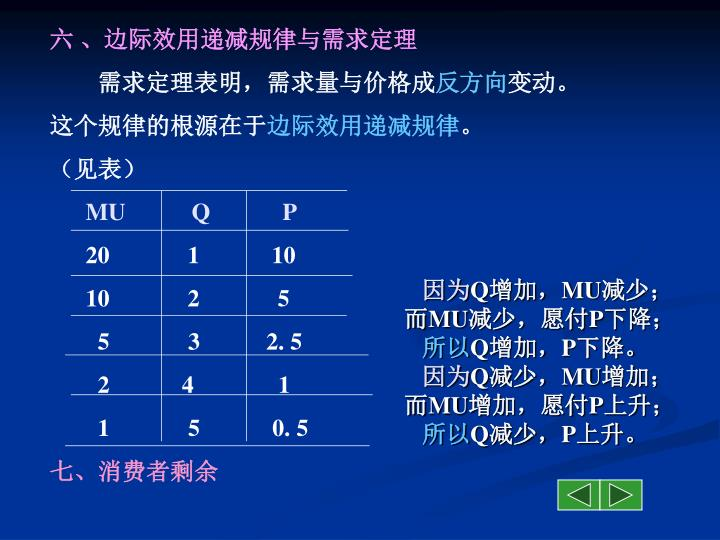 六 、边际效用递减规律与需求定理
