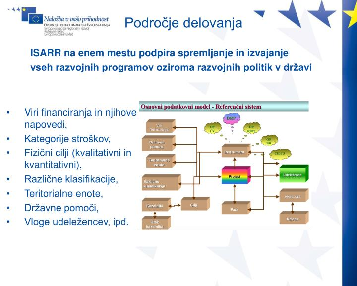 ISARR na enem mestu podpira spremljanje in izvajanje