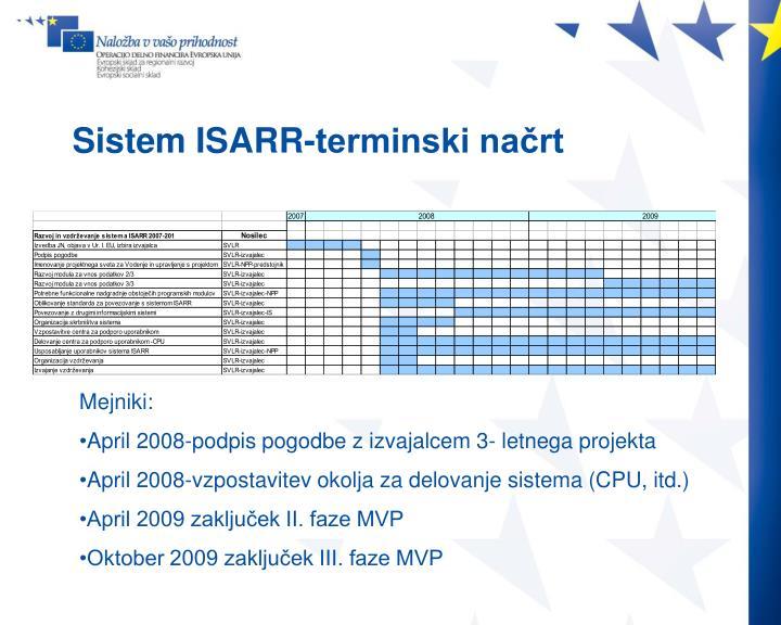 Sistem ISARR-terminski načrt