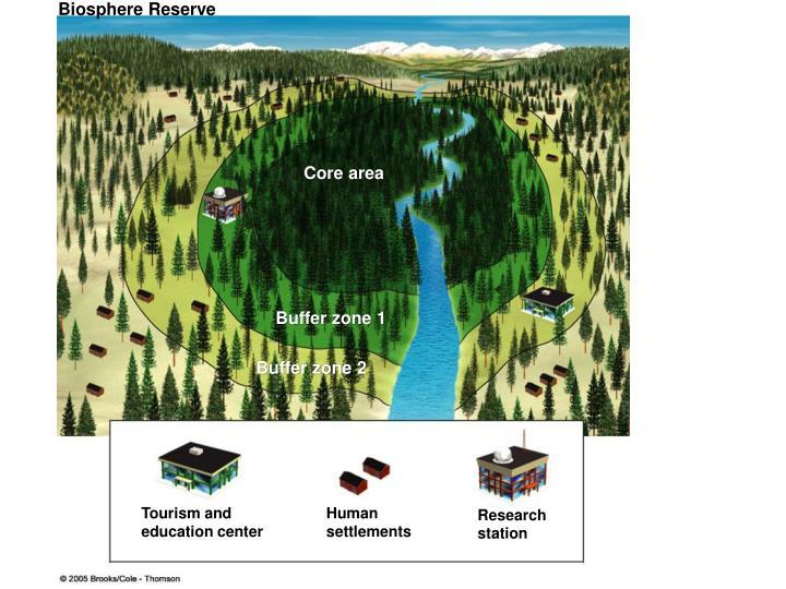Biosphere Reserve