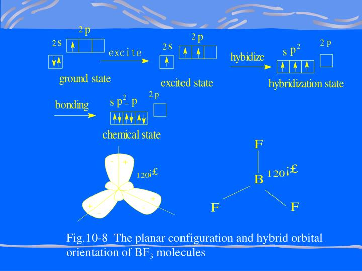 Fig.10-8  The planar configuration and hybrid orbital orientation of BF