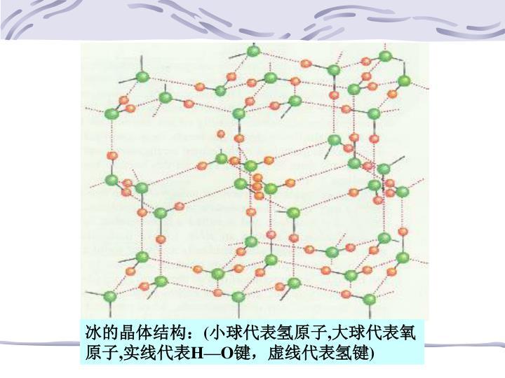冰的晶体结构: