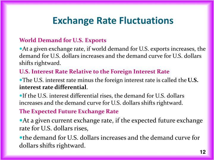exchange rate fluctuations In this age of globalization, every company is looking to tap into the international market amidst the rising acceptance and adoption of global so.