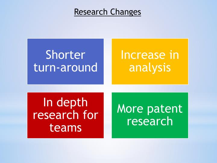 Research Changes