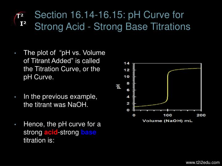 Section 16.14-16.15: pH Curve for Strong Acid - Strong Base Titrations