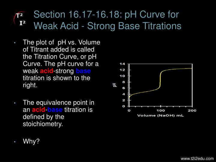 Section 16.17-16.18: pH Curve for Weak Acid - Strong Base Titrations