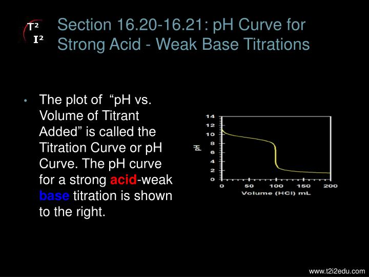 Section 16.20-16.21: pH Curve for Strong Acid - Weak Base Titrations
