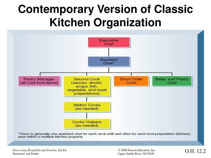 Contemporary Version of Classic Kitchen Organization