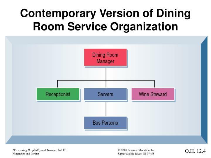 Contemporary Version of Dining Room Service Organization