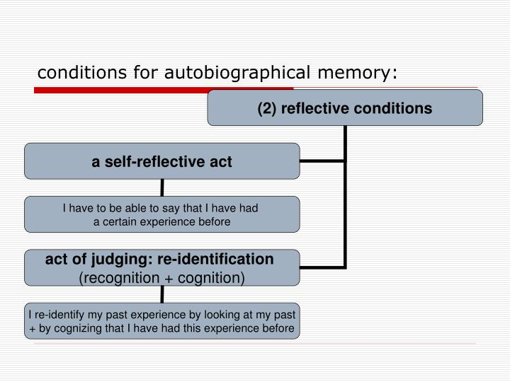 conditions for autobiographical memory: