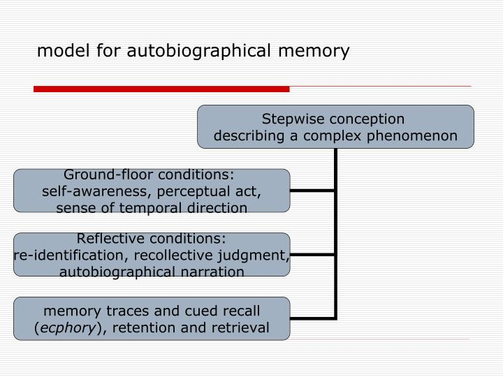model for autobiographical memory