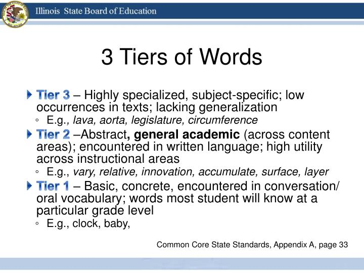3 Tiers of Words