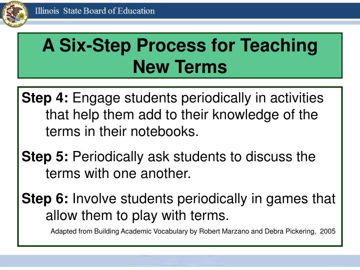 A Six-Step Process for Teaching New Terms