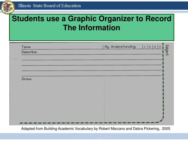 Students use a Graphic Organizer to Record The Information