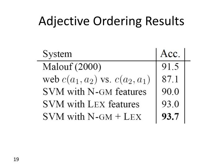 Adjective Ordering Results