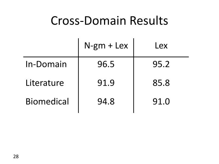 Cross-Domain Results