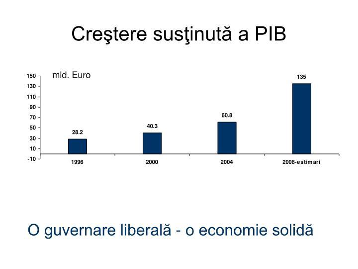 Creştere susţinută a PIB