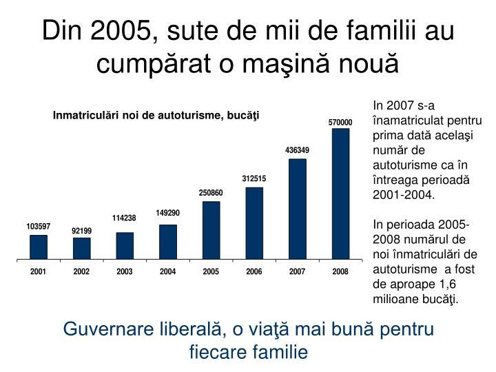Din 2005, sute de mii de familii au