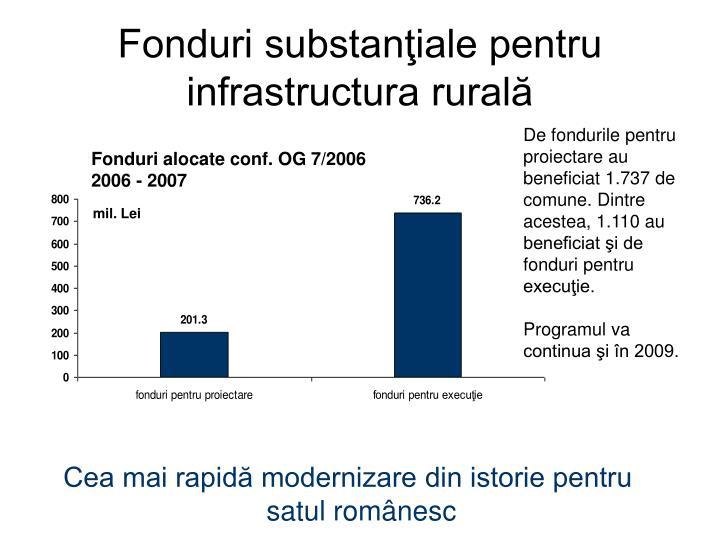 Fonduri substanţiale pentru infrastructura rurală