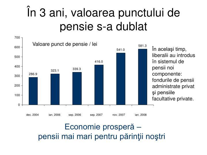 În 3 ani, valoarea punctului de pensie s-a dublat