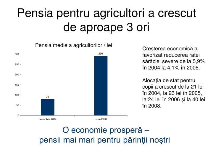 Pensia pentru agricultori a crescut de aproape 3 ori