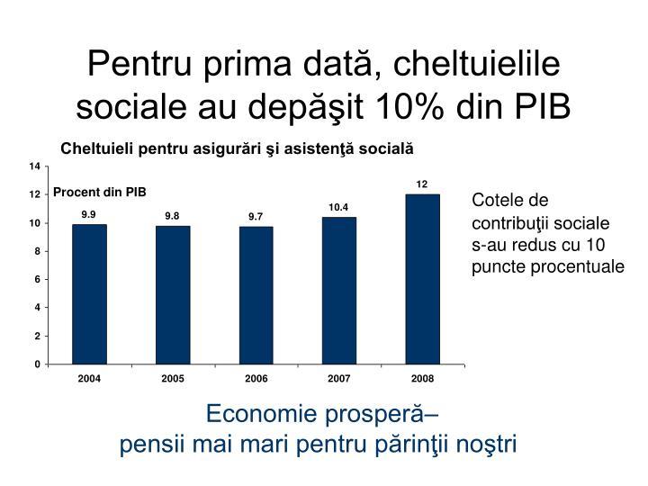 Pentru prima dată, cheltuielile sociale au depăşit 10% din PIB