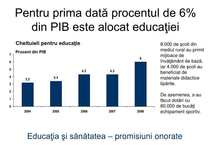 Pentru prima dată procentul de 6% din PIB este alocat educaţiei