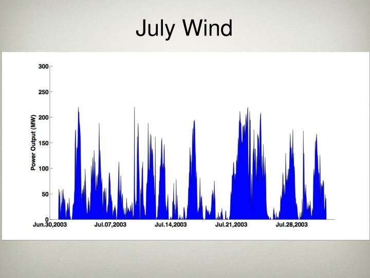 July Wind