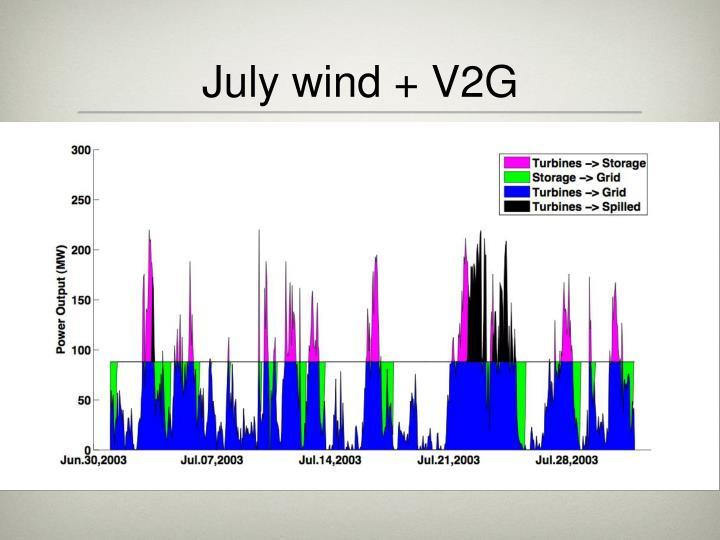 July wind + V2G