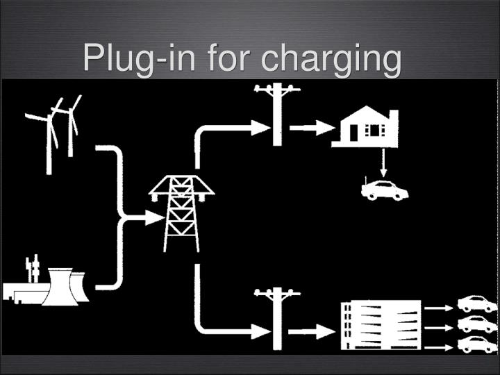 Plug in for charging