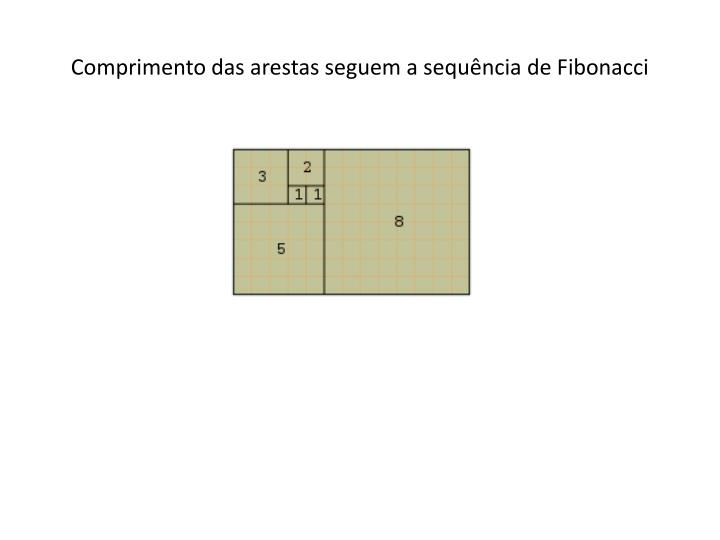 Comprimento das arestas seguem a sequência de Fibonacci