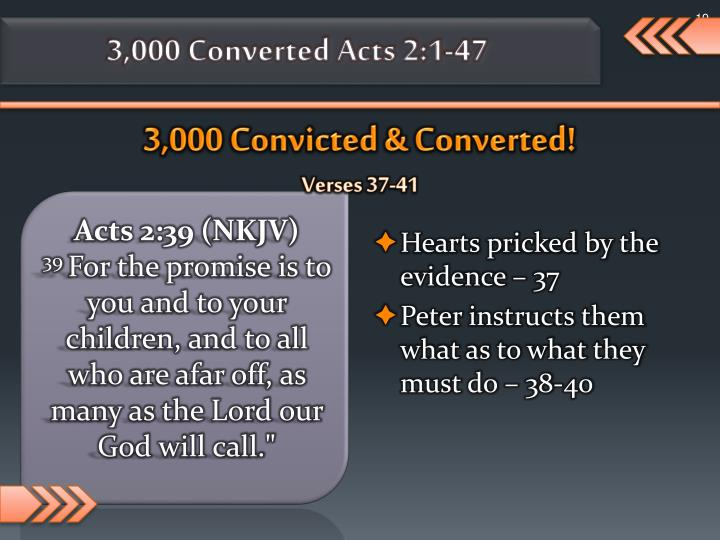 3,000 Converted Acts 2:1-47