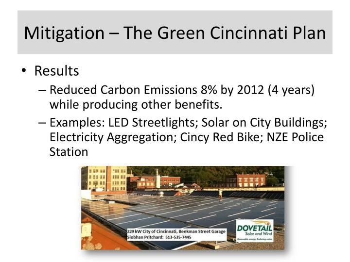 Mitigation – The Green Cincinnati Plan