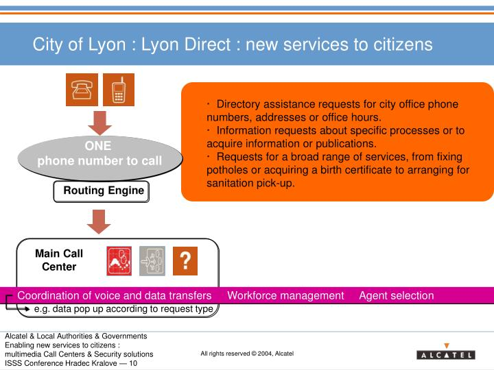 City of Lyon : Lyon Direct : new services to citizens