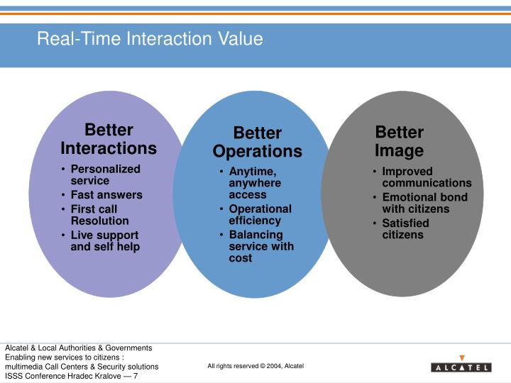 Real-Time Interaction Value