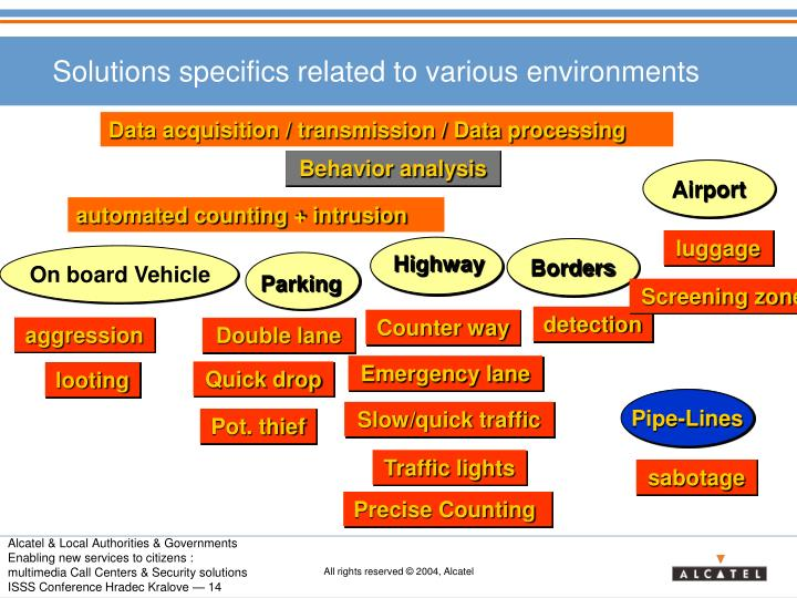 Solutions specifics related to various environments