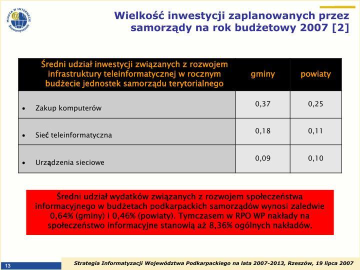 Wielkość inwestycji zaplanowanych przez samorządy na rok budżetowy 2007 [2]