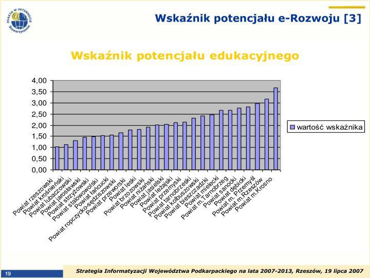 Wskaźnik potencjału e-Rozwoju [3]