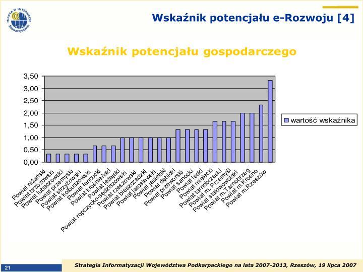 Wskaźnik potencjału e-Rozwoju [4]