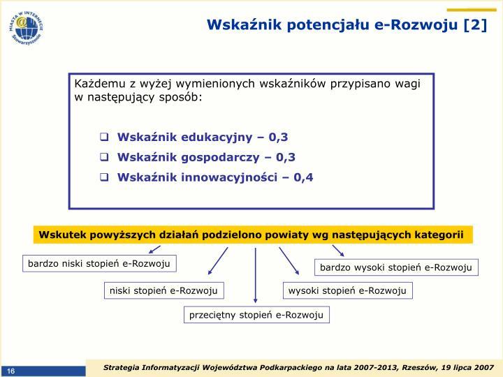 Wskaźnik potencjału e-Rozwoju [2]